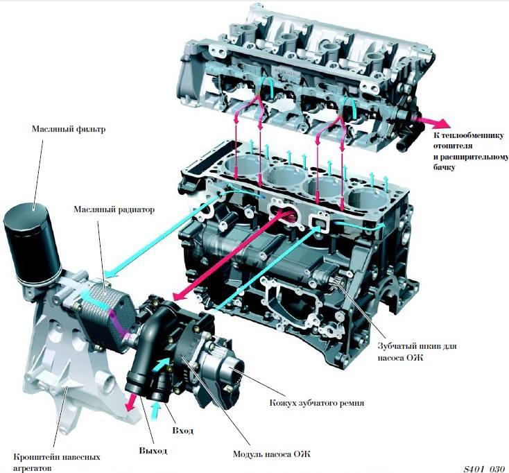 детали двигателя шкоды а5