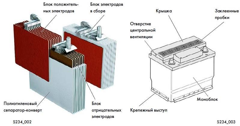 аккумулятор vw - описание