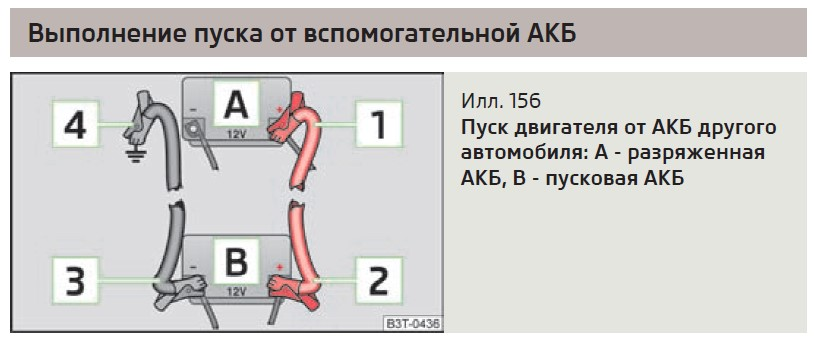 prikurka-skoda-5