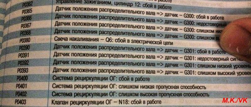 error- P0401 EGR