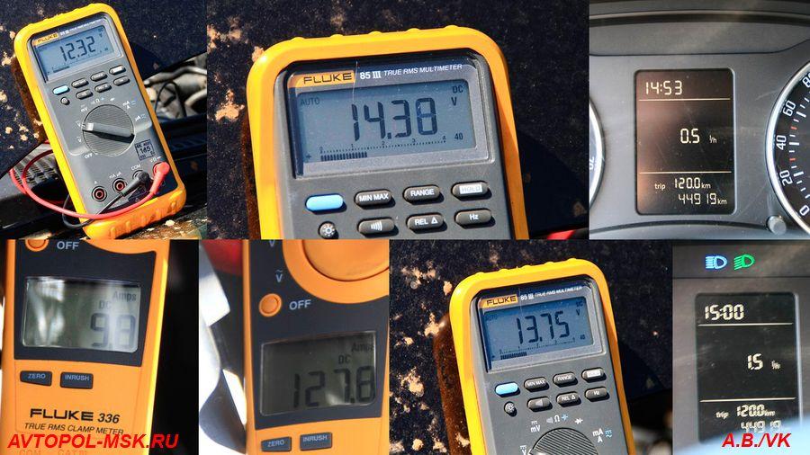 zamer-tokov-generatora-na-1.4tsi-skoda-a5