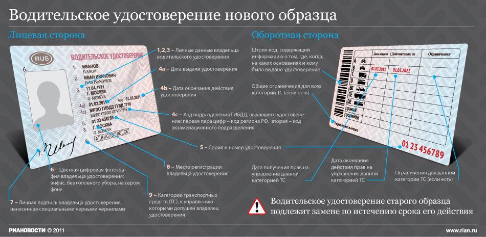 novye-prava-russia